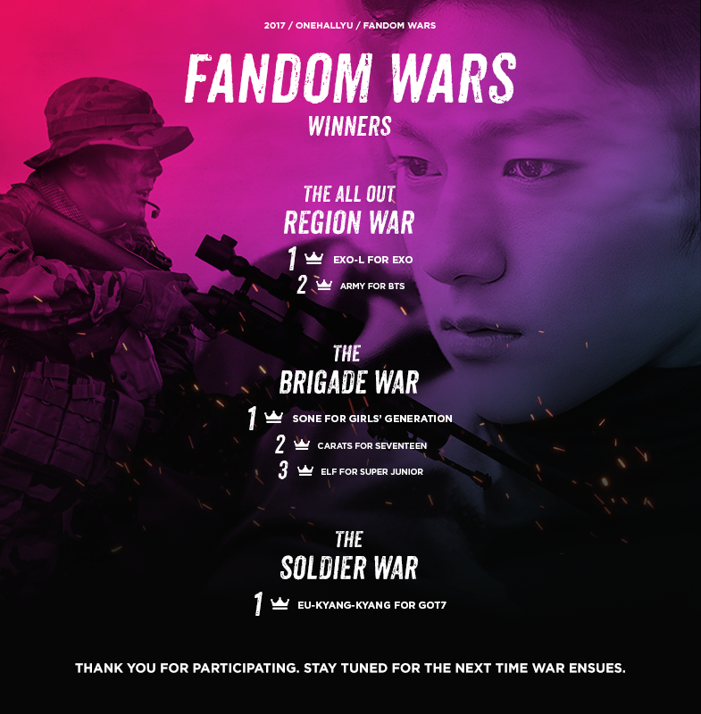 180322_Fandom_Wars_Winners.png